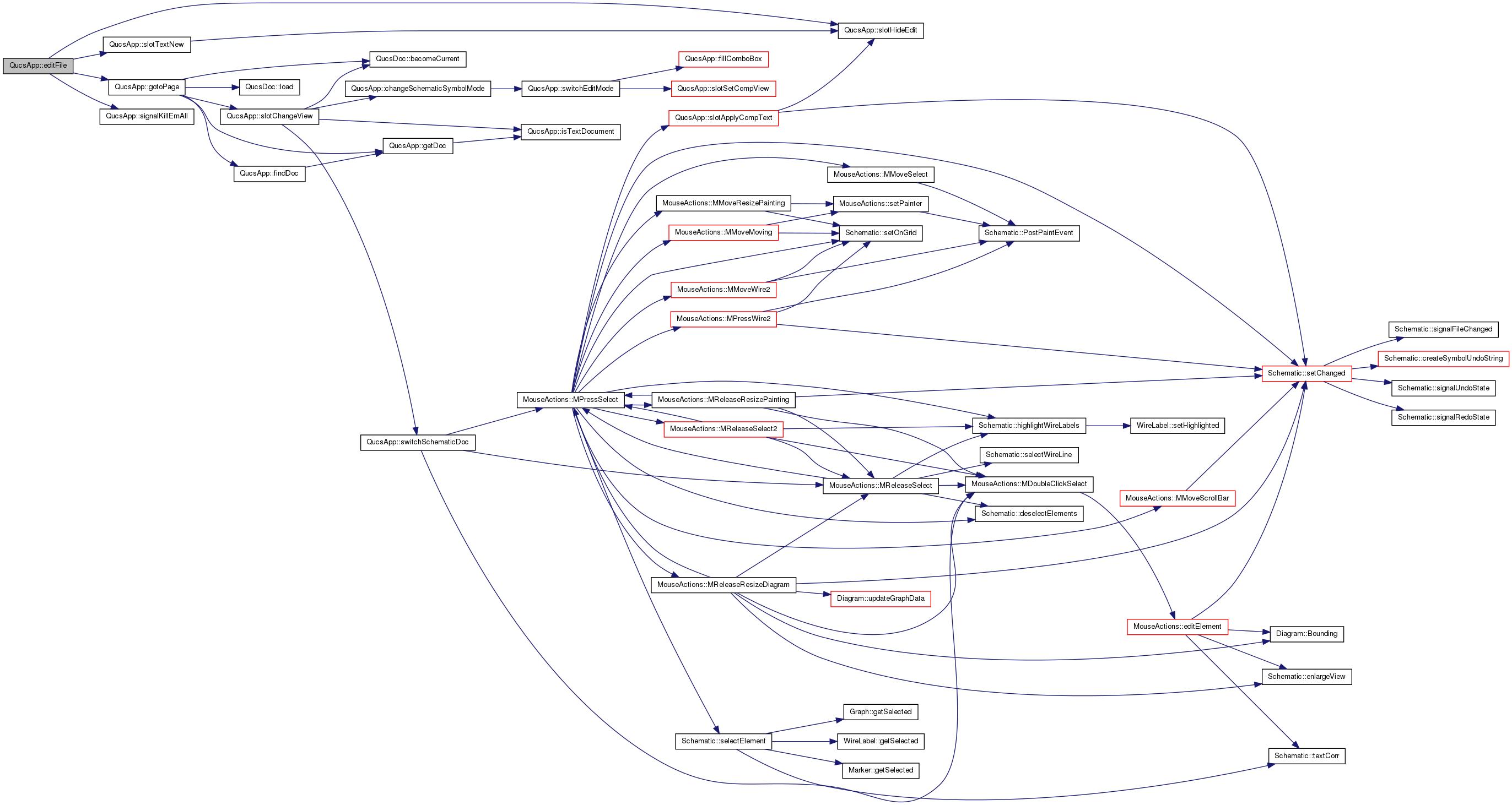 Qucs-GUI: QucsApp Class Reference